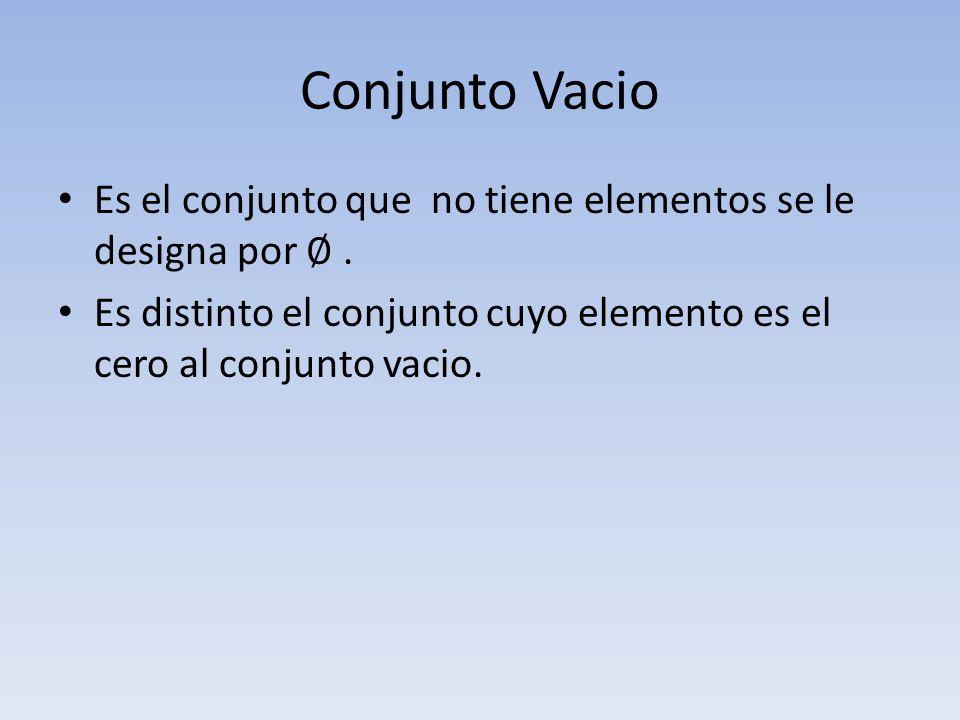 Conjunto Vacio Es el conjunto que no tiene elementos se le designa por. Es distinto el conjunto cuyo elemento es el cero al conjunto vacio.