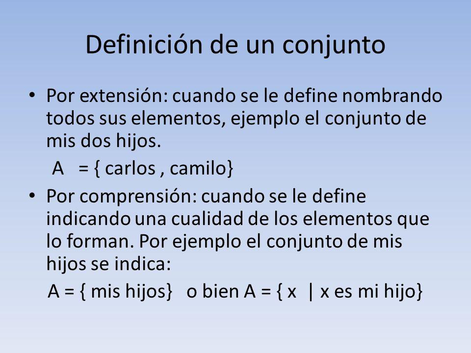 Definición de un conjunto Por extensión: cuando se le define nombrando todos sus elementos, ejemplo el conjunto de mis dos hijos. A = { carlos, camilo