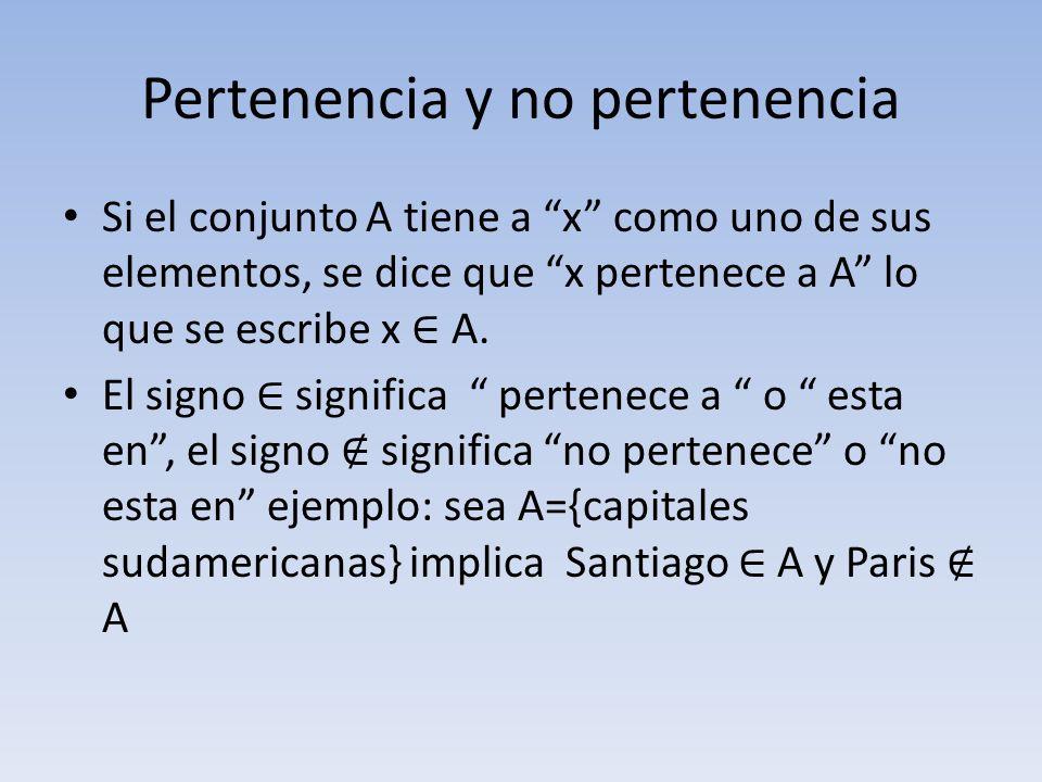 Pertenencia y no pertenencia Si el conjunto A tiene a x como uno de sus elementos, se dice que x pertenece a A lo que se escribe x A. El signo signifi