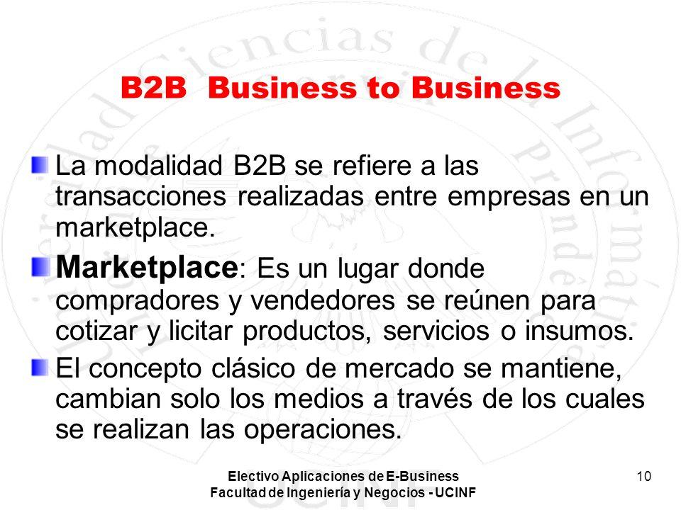 Electivo Aplicaciones de E-Business Facultad de Ingeniería y Negocios - UCINF 10 B2B Business to Business La modalidad B2B se refiere a las transaccio