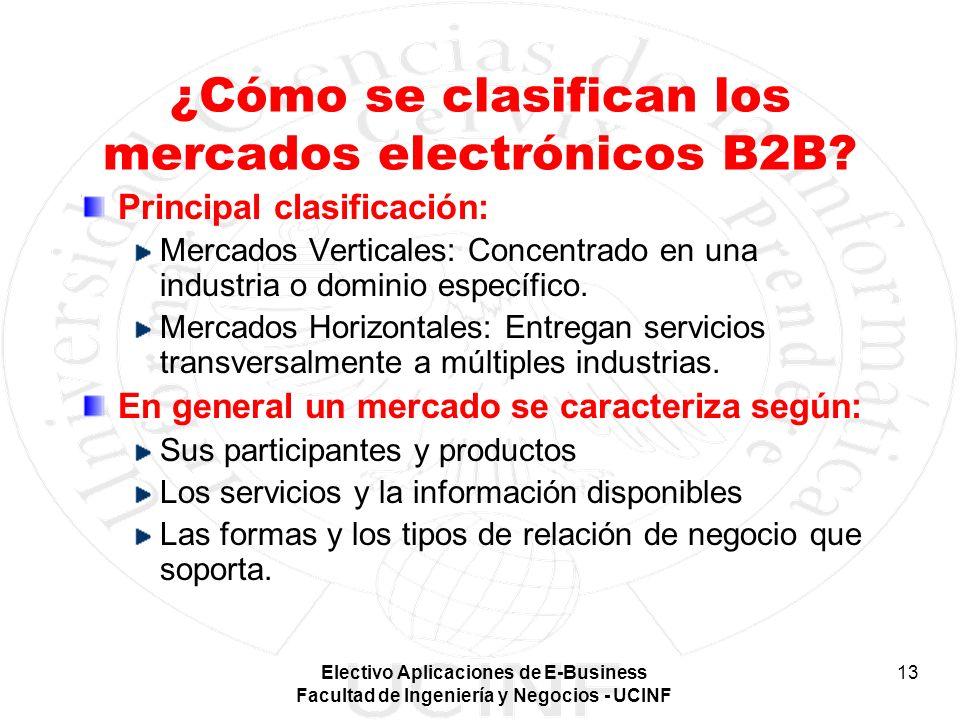 Electivo Aplicaciones de E-Business Facultad de Ingeniería y Negocios - UCINF 13 ¿Cómo se clasifican los mercados electrónicos B2B? Principal clasific