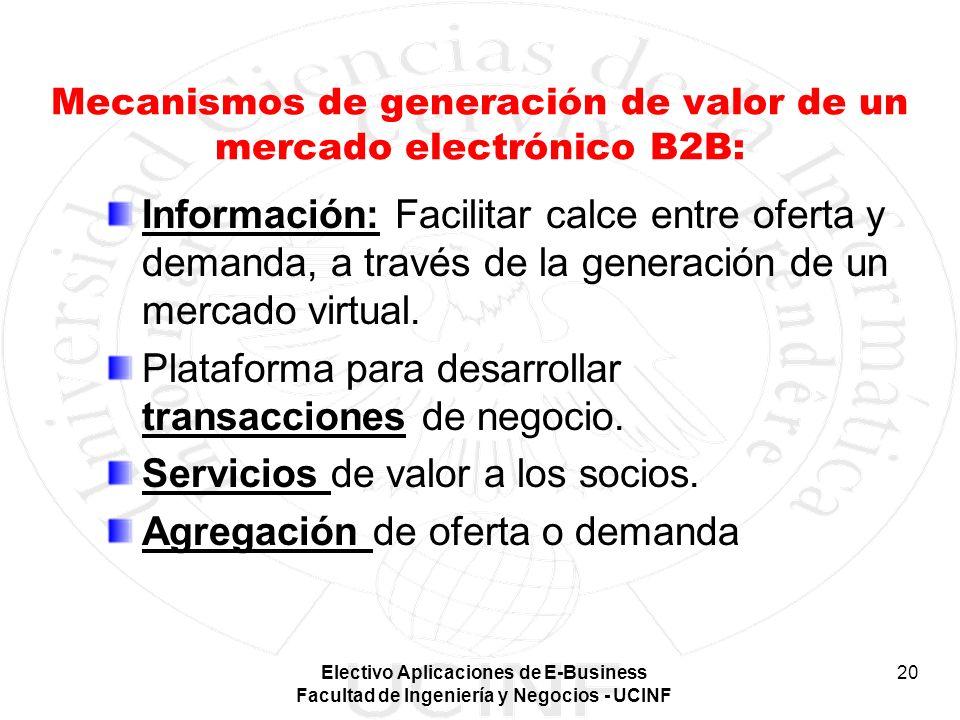 Electivo Aplicaciones de E-Business Facultad de Ingeniería y Negocios - UCINF 20 Mecanismos de generación de valor de un mercado electrónico B2B: Info