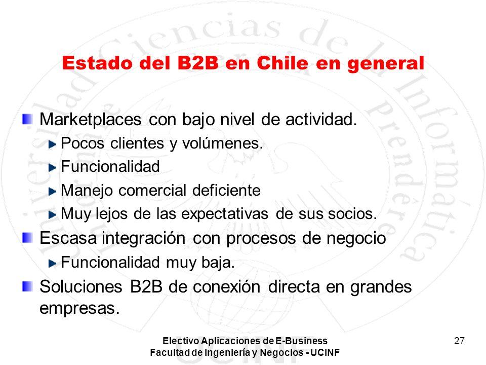 Electivo Aplicaciones de E-Business Facultad de Ingeniería y Negocios - UCINF 27 Estado del B2B en Chile en general Marketplaces con bajo nivel de act