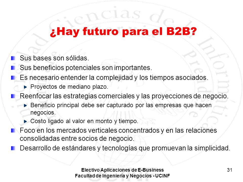 Electivo Aplicaciones de E-Business Facultad de Ingeniería y Negocios - UCINF 31 ¿Hay futuro para el B2B? Sus bases son sólidas. Sus beneficios potenc