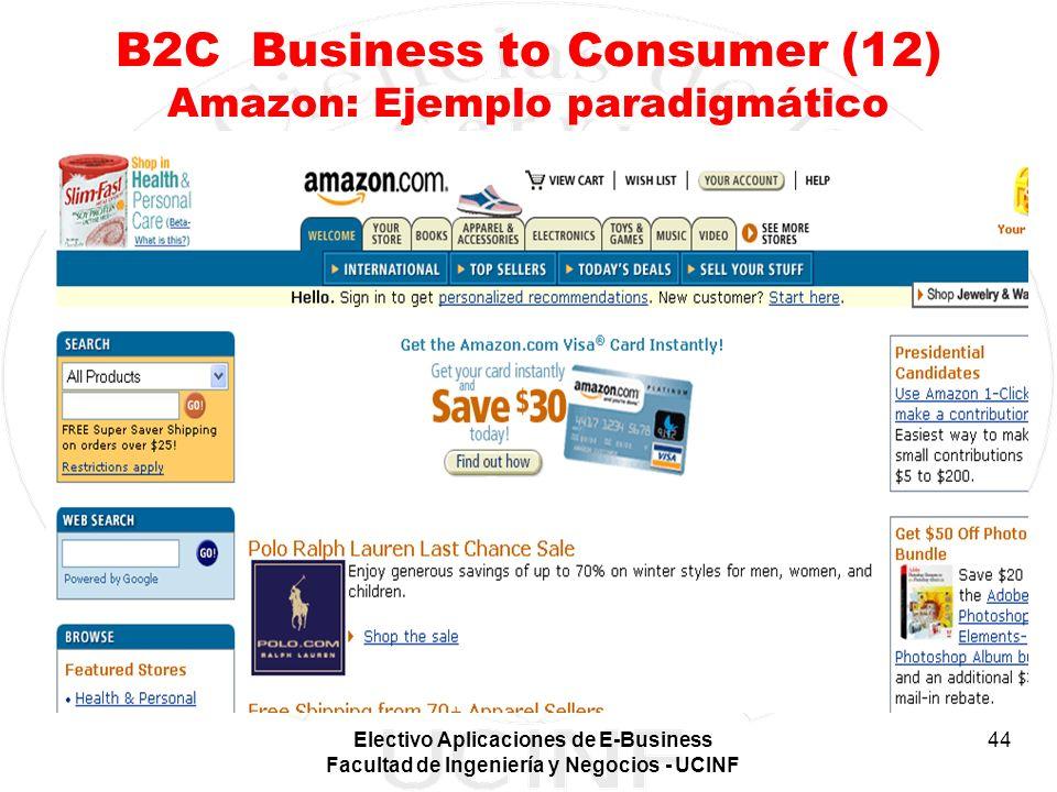 Electivo Aplicaciones de E-Business Facultad de Ingeniería y Negocios - UCINF 44 B2C Business to Consumer (12) Amazon: Ejemplo paradigmático