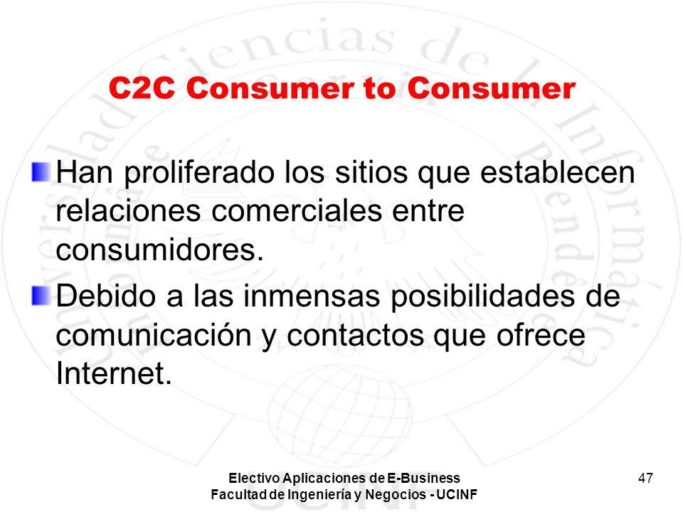 Electivo Aplicaciones de E-Business Facultad de Ingeniería y Negocios - UCINF 47 C2C Consumer to Consumer Han proliferado los sitios que establecen re