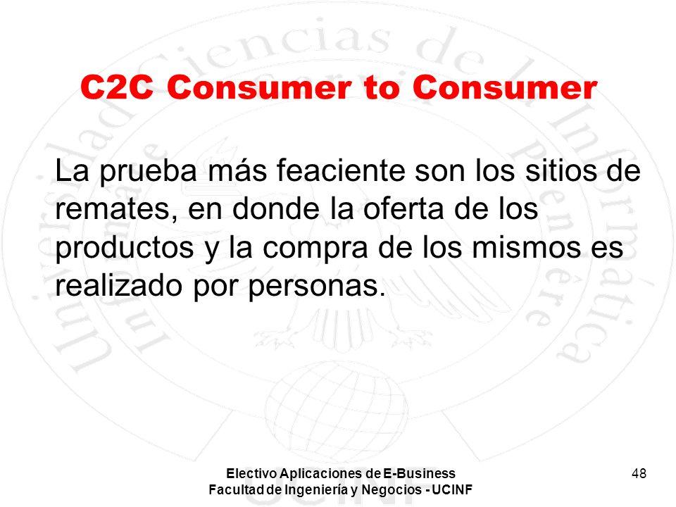 Electivo Aplicaciones de E-Business Facultad de Ingeniería y Negocios - UCINF 48 C2C Consumer to Consumer La prueba más feaciente son los sitios de re