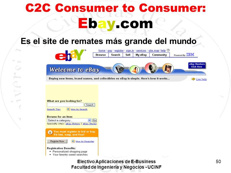 Electivo Aplicaciones de E-Business Facultad de Ingeniería y Negocios - UCINF 50 C2C Consumer to Consumer: Ebay.com Es el site de remates más grande d
