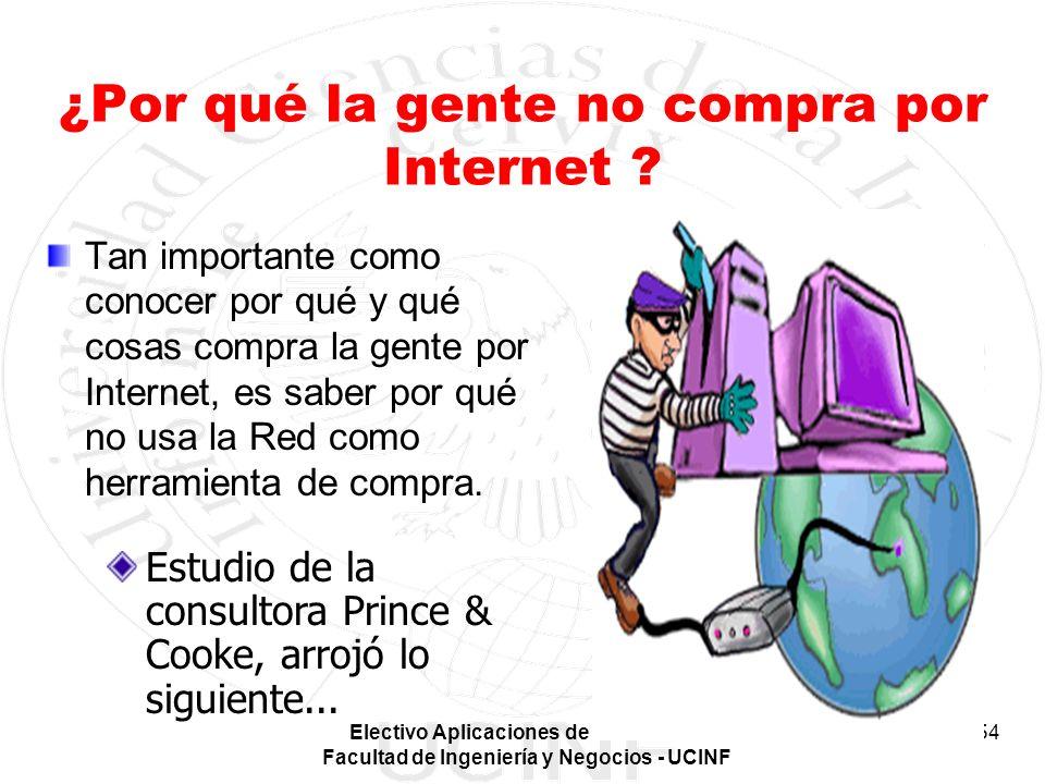 Electivo Aplicaciones de E-Business Facultad de Ingeniería y Negocios - UCINF 54 ¿Por qué la gente no compra por Internet ? Tan importante como conoce