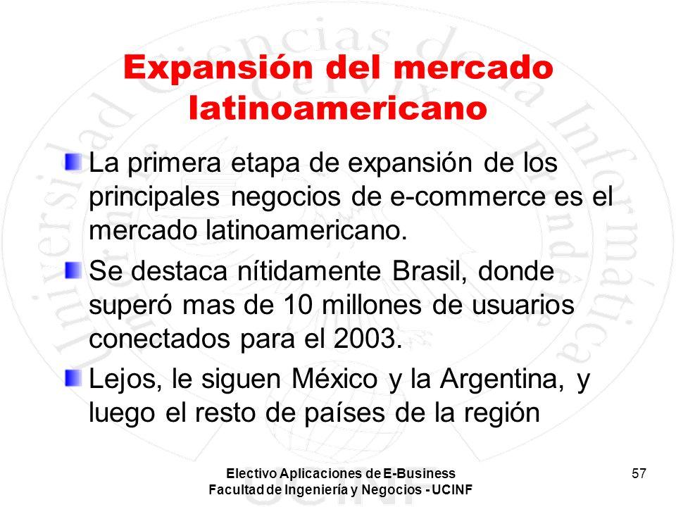 Electivo Aplicaciones de E-Business Facultad de Ingeniería y Negocios - UCINF 57 Expansión del mercado latinoamericano La primera etapa de expansión d