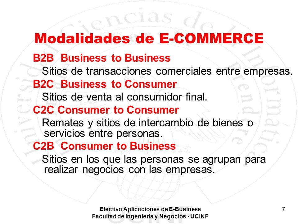 Electivo Aplicaciones de E-Business Facultad de Ingeniería y Negocios - UCINF 7 Modalidades de E-COMMERCE B2B Business to Business Sitios de transacci