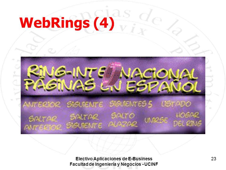 Electivo Aplicaciones de E-Business Facultad de Ingeniería y Negocios - UCINF 23 WebRings (4)