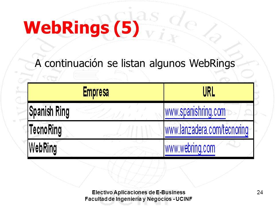Electivo Aplicaciones de E-Business Facultad de Ingeniería y Negocios - UCINF 24 A continuación se listan algunos WebRings WebRings (5)