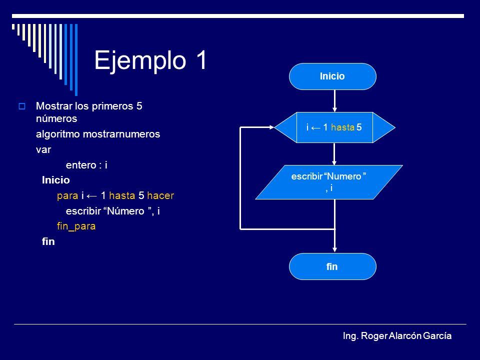 Ing. Roger Alarcón García Ejemplo 1 Inicio escribir Numero, i fin Mostrar los primeros 5 números algoritmo mostrarnumeros var entero : i Inicio para i
