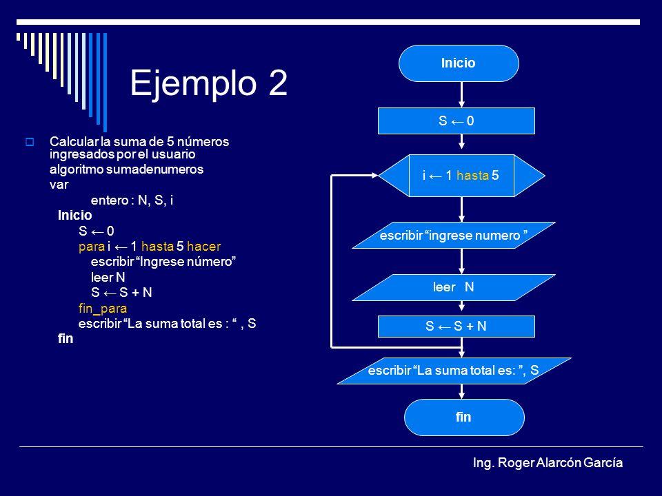 Ing. Roger Alarcón García Ejemplo 2 S S + N escribir La suma total es:, S fin Inicio S 0 Calcular la suma de 5 números ingresados por el usuario algor