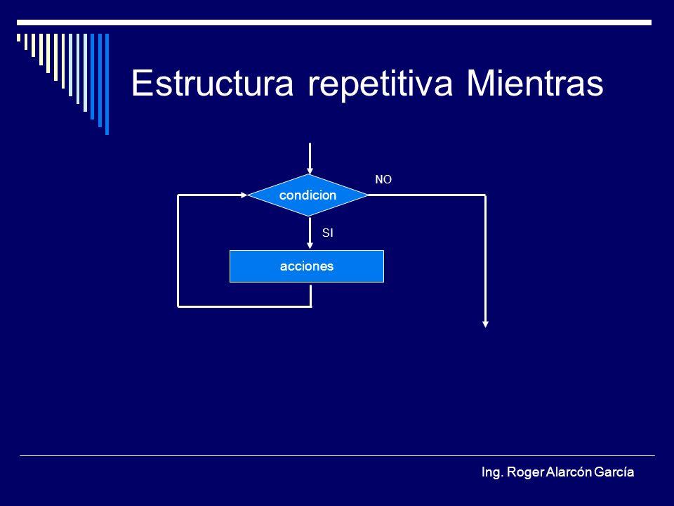 Ing. Roger Alarcón García Estructura repetitiva Mientras condicion SI NO acciones