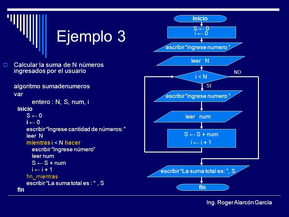 Ing. Roger Alarcón García Ejemplo 3 Calcular la suma de N números ingresados por el usuario algoritmo sumadenumeros var entero : N, S, num, i inicio S