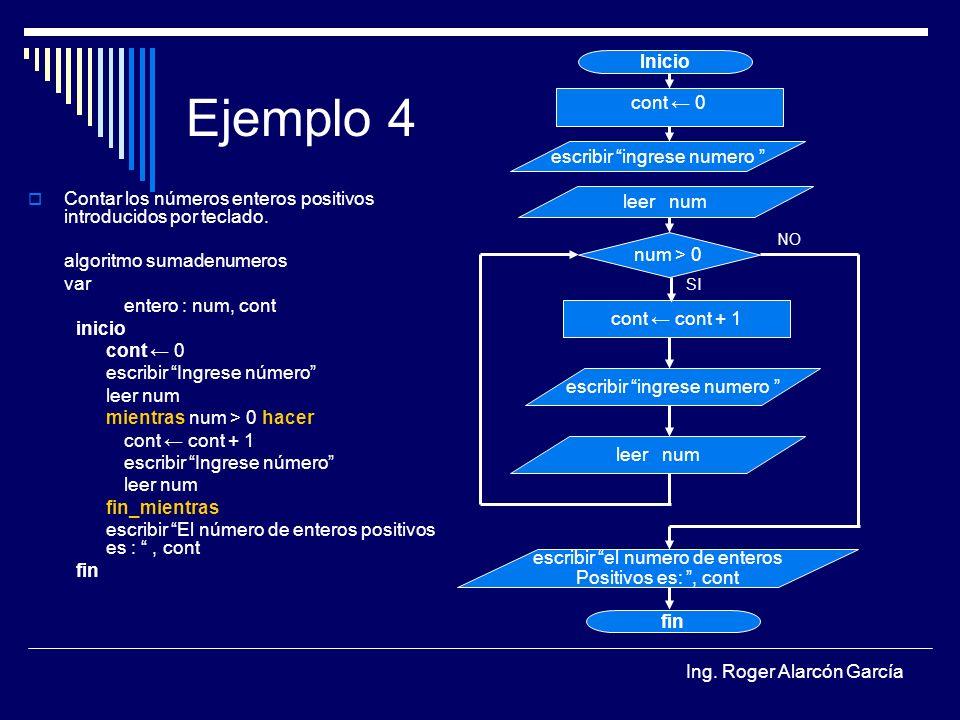 Ing. Roger Alarcón García Ejemplo 4 Contar los números enteros positivos introducidos por teclado. algoritmo sumadenumeros var entero : num, cont inic