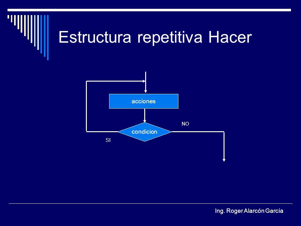 Ing. Roger Alarcón García Estructura repetitiva Hacer condicion SI NO acciones