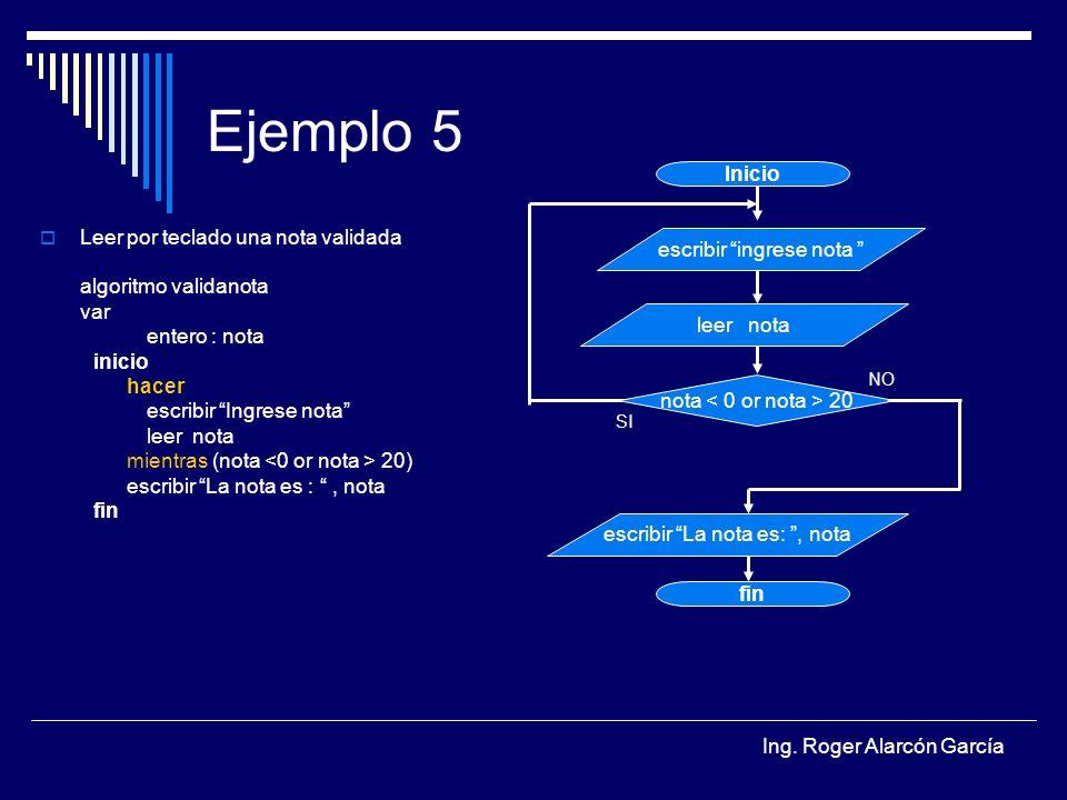 Ing. Roger Alarcón García Ejemplo 5 Leer por teclado una nota validada algoritmo validanota var entero : nota inicio hacer escribir Ingrese nota leer