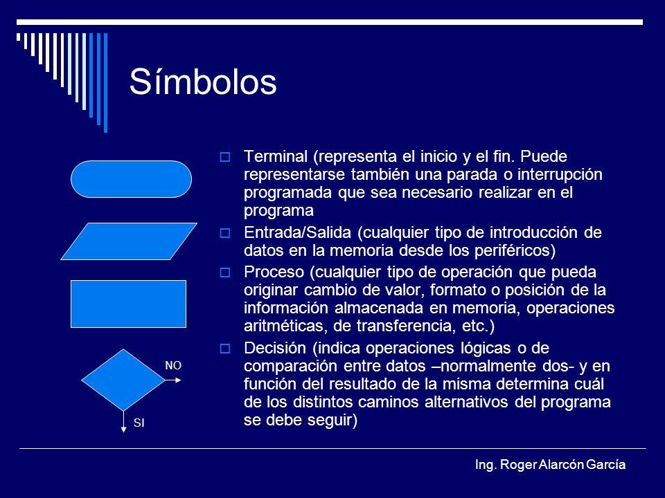 Ing. Roger Alarcón García Símbolos Terminal (representa el inicio y el fin. Puede representarse también una parada o interrupción programada que sea n