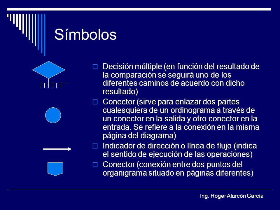 Ing. Roger Alarcón García Símbolos Decisión múltiple (en función del resultado de la comparación se seguirá uno de los diferentes caminos de acuerdo c