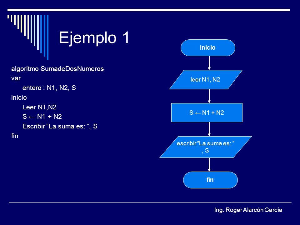 Ing. Roger Alarcón García Ejemplo 1 algoritmo SumadeDosNumeros var entero : N1, N2, S inicio Leer N1,N2 S N1 + N2 Escribir La suma es:, S fin Inicio l