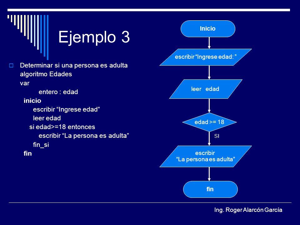 Ing. Roger Alarcón García Ejemplo 3 Determinar si una persona es adulta algoritmo Edades var entero : edad inicio escribir Ingrese edad leer edad si e
