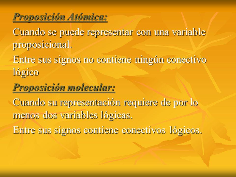 Proposición Atómica: Cuando se puede representar con una variable proposicional. Entre sus signos no contiene ningún conectivo lógico Proposición mole