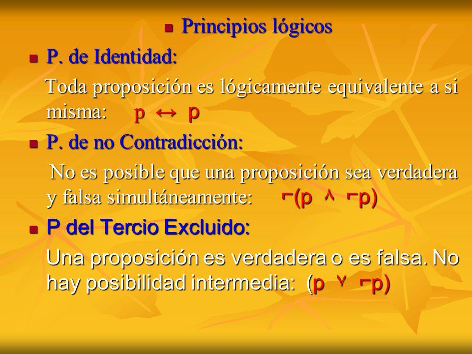 Principios lógicos Principios lógicos P. de Identidad: P. de Identidad: Toda proposición es lógicamente equivalente a si misma: p p Toda proposición e