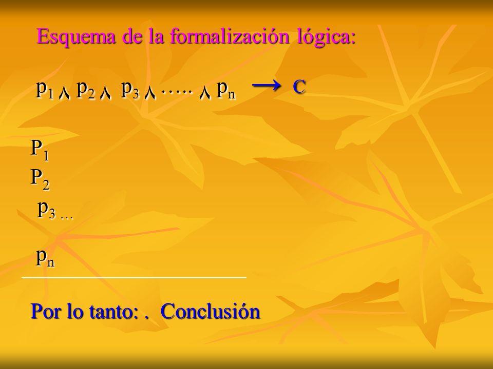 Esquema de la formalización lógica: Esquema de la formalización lógica: p 1 ۸ p 2 ۸ p 3 ۸ ….. ۸ p n C p 1 ۸ p 2 ۸ p 3 ۸ ….. ۸ p n C P 1 P 2 p 3 … p 3