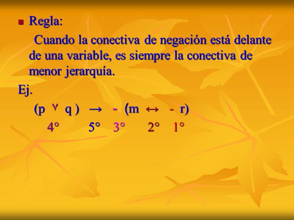 Regla: Regla: Cuando la conectiva de negación está delante de una variable, es siempre la conectiva de menor jerarquía. Cuando la conectiva de negació