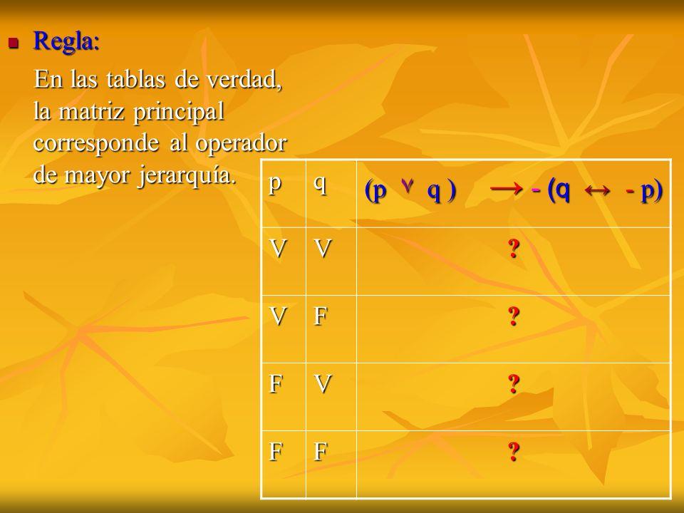 Regla: Regla: En las tablas de verdad, la matriz principal corresponde al operador de mayor jerarquía. En las tablas de verdad, la matriz principal co