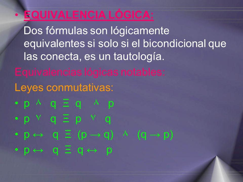 EQUIVALENCIA LÓGICA: Dos fórmulas son lógicamente equivalentes si solo si el bicondicional que las conecta, es un tautología. Equivalencias lógicas no