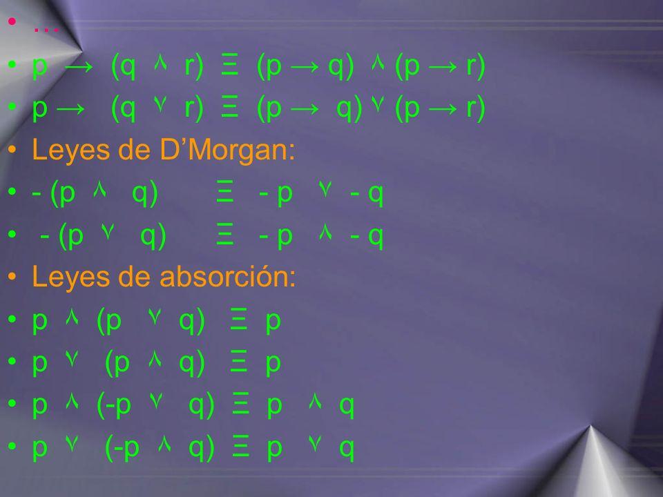 … p (q ۸ r) Ξ (p q) ۸ (p r) p (q ۷ r) Ξ (p q) ۷ (p r) Leyes de DMorgan: - (p ۸ q) Ξ - p ۷ - q - (p ۷ q) Ξ - p ۸ - q Leyes de absorción: p ۸ (p ۷ q) Ξ
