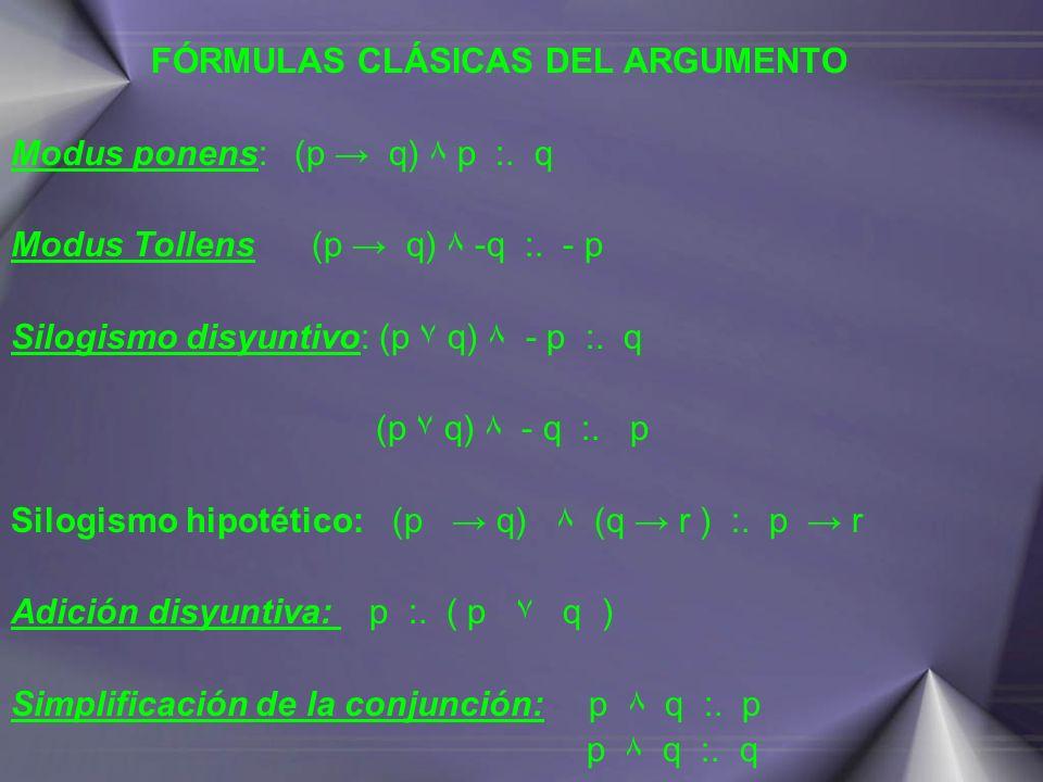 FÓRMULAS CLÁSICAS DEL ARGUMENTO Modus ponens: (p q) ۸ p :. q Modus Tollens (p q) ۸ -q :. - p Silogismo disyuntivo: (p ۷ q) ۸ - p :. q (p ۷ q) ۸ - q :.