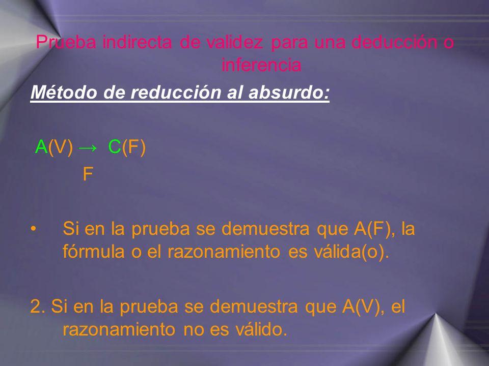 Prueba indirecta de validez para una deducción o inferencia Método de reducción al absurdo: A(V) C(F) F Si en la prueba se demuestra que A(F), la fórm