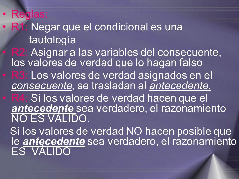 Reglas: R1: Negar que el condicional es una tautología R2: Asignar a las variables del consecuente, los valores de verdad que lo hagan falso R3: Los v