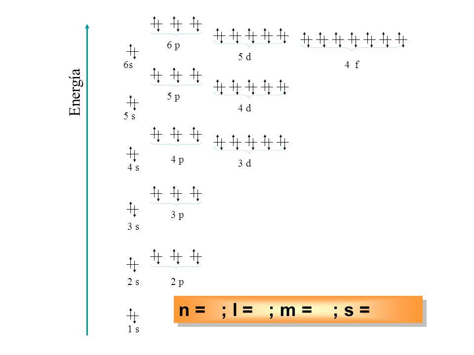 ORDEN ENERGETICO DE LOS SUB-NIVELES 7P 6d 5f 7S 6P 5d 4f 6S 5P 4d 5S 4P 3d 4S 3P 3S 2P 2S 1S Energía