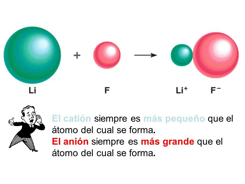 El catión siempre es más pequeño que el átomo del cual se forma. El anión siempre es más grande que el átomo del cual se forma.