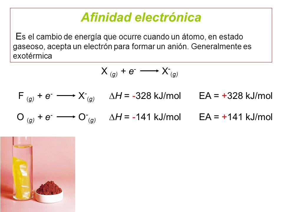 Afinidad electrónica E s el cambio de energía que ocurre cuando un átomo, en estado gaseoso, acepta un electrón para formar un anión. Generalmente es