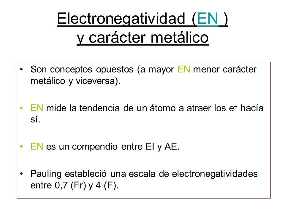 Electronegatividad (EN ) y carácter metálico Son conceptos opuestos (a mayor EN menor carácter metálico y viceversa). EN mide la tendencia de un átomo