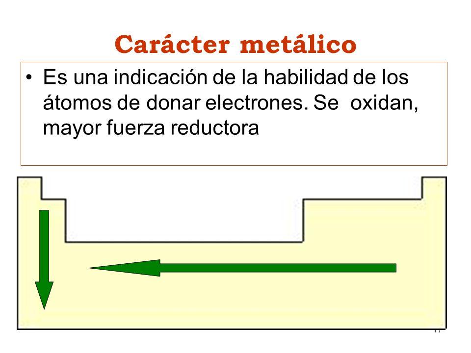17 Carácter metálico Es una indicación de la habilidad de los átomos de donar electrones. Se oxidan, mayor fuerza reductora