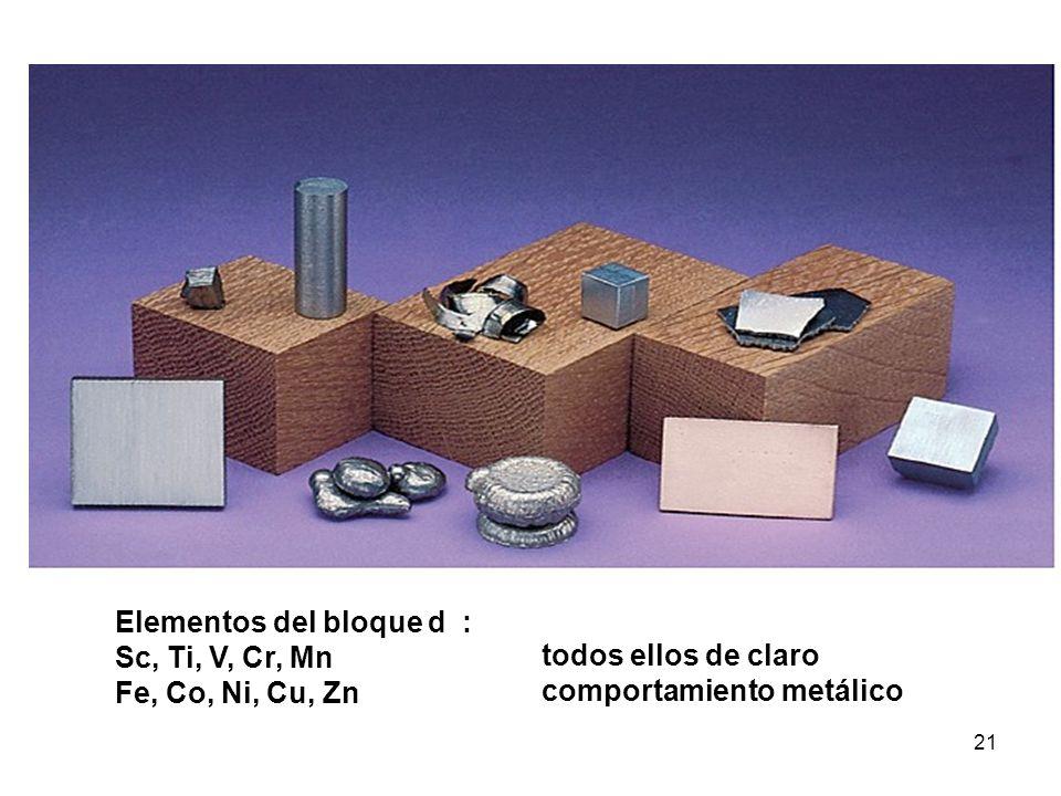 21 Elementos del bloque d : Sc, Ti, V, Cr, Mn Fe, Co, Ni, Cu, Zn todos ellos de claro comportamiento metálico