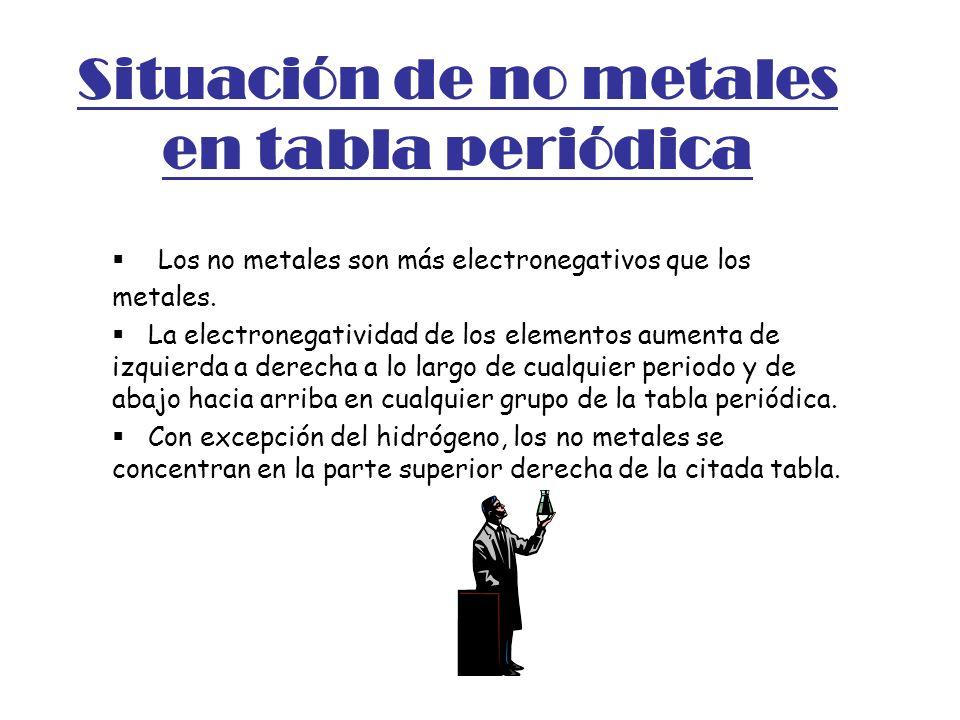 Situación de no metales en tabla periódica Los no metales son más electronegativos que los metales. La electronegatividad de los elementos aumenta de