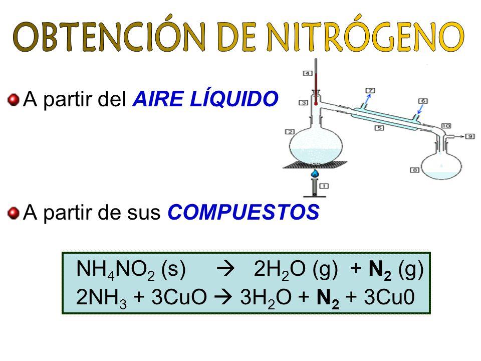 A partir del AIRE LÍQUIDO A partir de sus COMPUESTOS NH 4 NO 2 (s) 2H 2 O (g) + N 2 (g) 2NH 3 + 3CuO 3H 2 O + N 2 + 3Cu0
