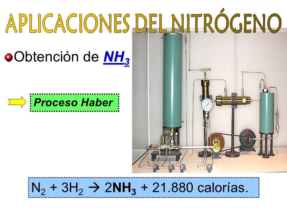 N 2 + 3H 2 2NH 3 + 21.880 calorías. Proceso Haber NH 3 Obtención de NH 3