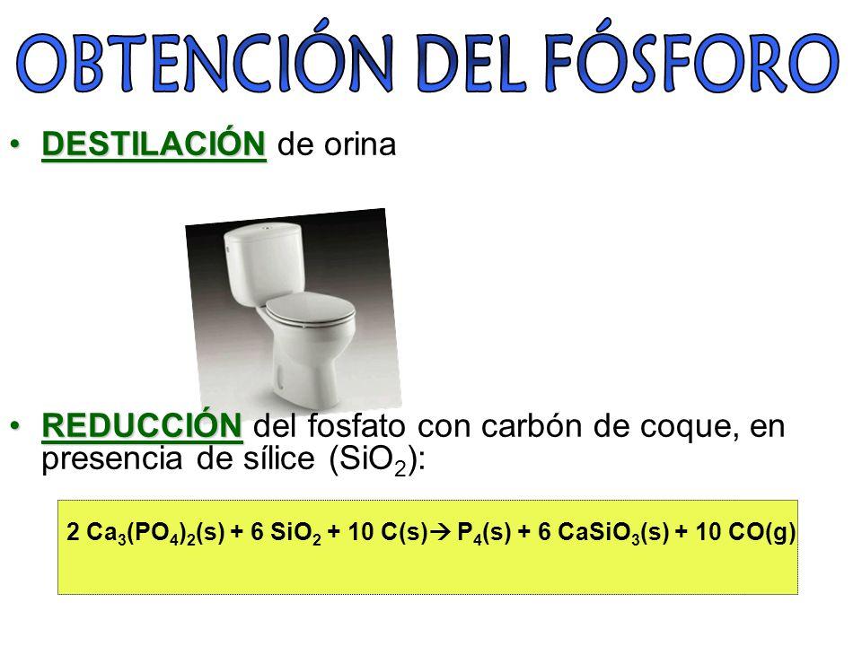 DESTILACIÓNDESTILACIÓN de orina REDUCCIÓNREDUCCIÓN del fosfato con carbón de coque, en presencia de sílice (SiO 2 ): 2 Ca 3 (PO 4 ) 2 (s) + 6 SiO 2 +