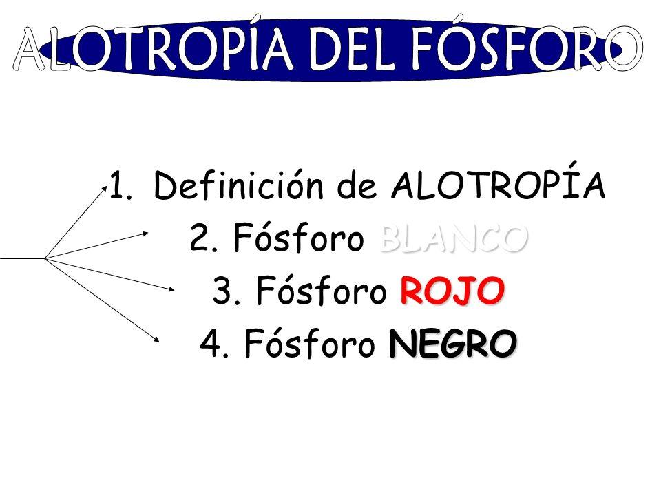1.Definición de ALOTROPÍA BLANCO 2.Fósforo BLANCO ROJO 3.Fósforo ROJO NEGRO 4.Fósforo NEGRO