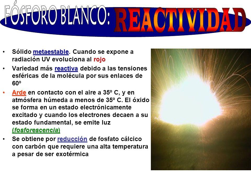 metaestable rojoSólido metaestable. Cuando se expone a radiación UV evoluciona al rojo reactivaVariedad más reactiva debido a las tensiones esféricas